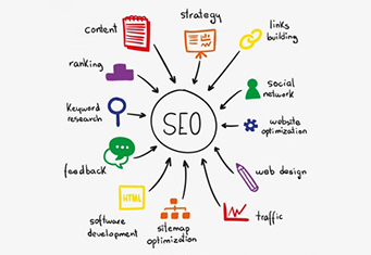 Things-to-master-SEO